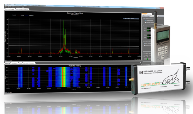 Clear Waves — RF Spectrum Analyzer And Frequency Coordination — Software  Only